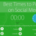 [infoGraphics] Best Times to Post on Social Media