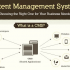 [infoGraphics] Getting to Know Content Management Systems